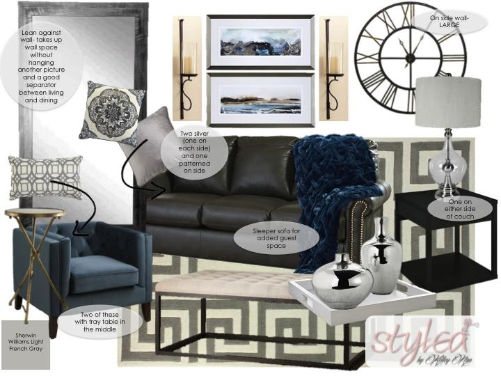 Sample of an E-Design Board for a bachelor living room, working within budget, communicated taste, and space/seating needs