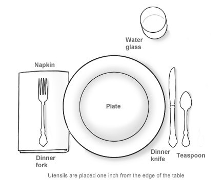 Table Setting a casual, everyday table setting and a reinstated tradition