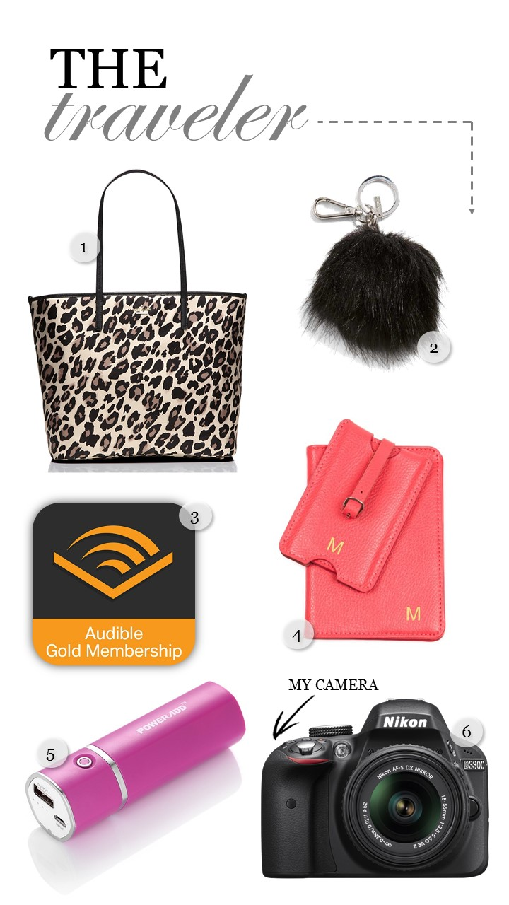 holiday-gift-guide-for-the-traveler-black-friday