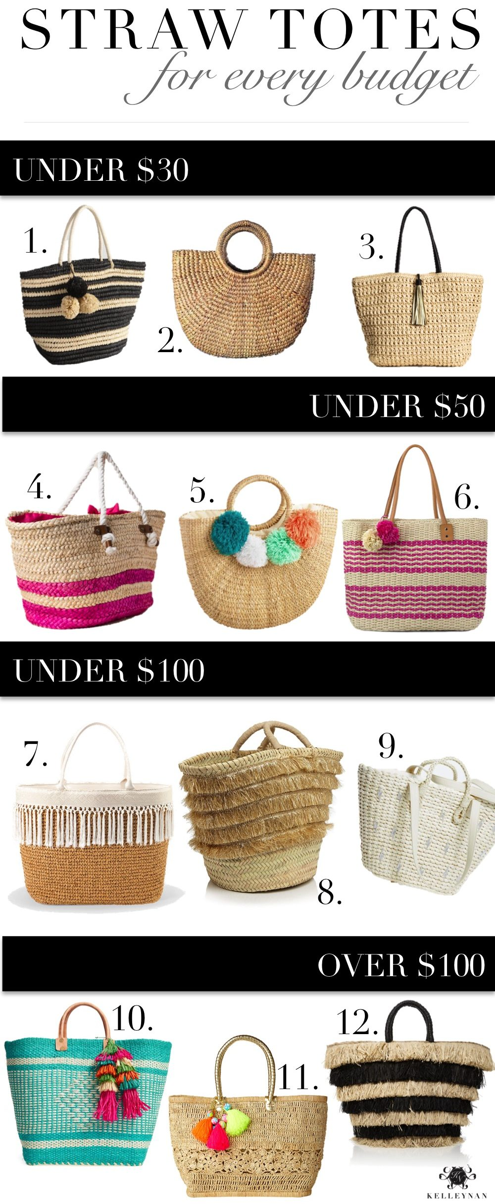 Straw Bags At Every Price