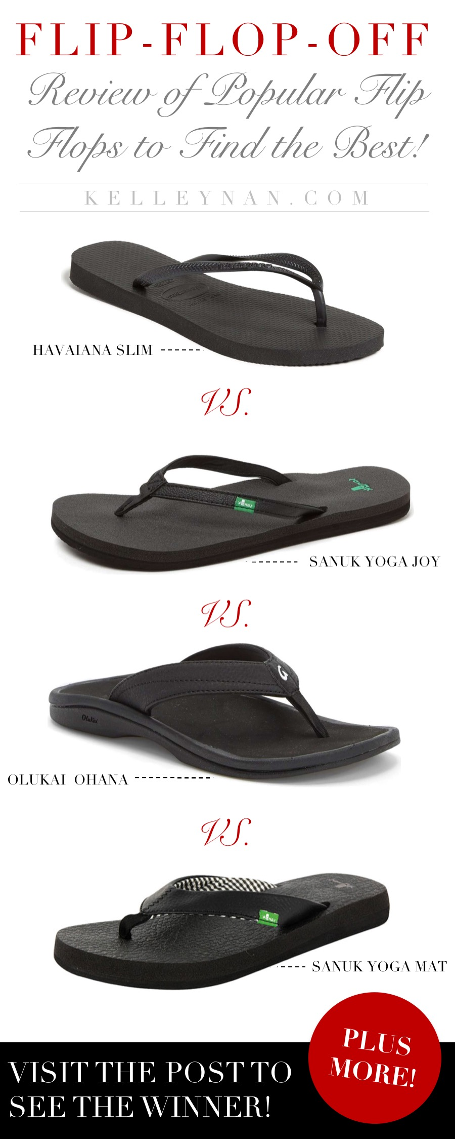 1a0d5b0b0ed2 Finding the best women s flip flops by comparing different popular brands