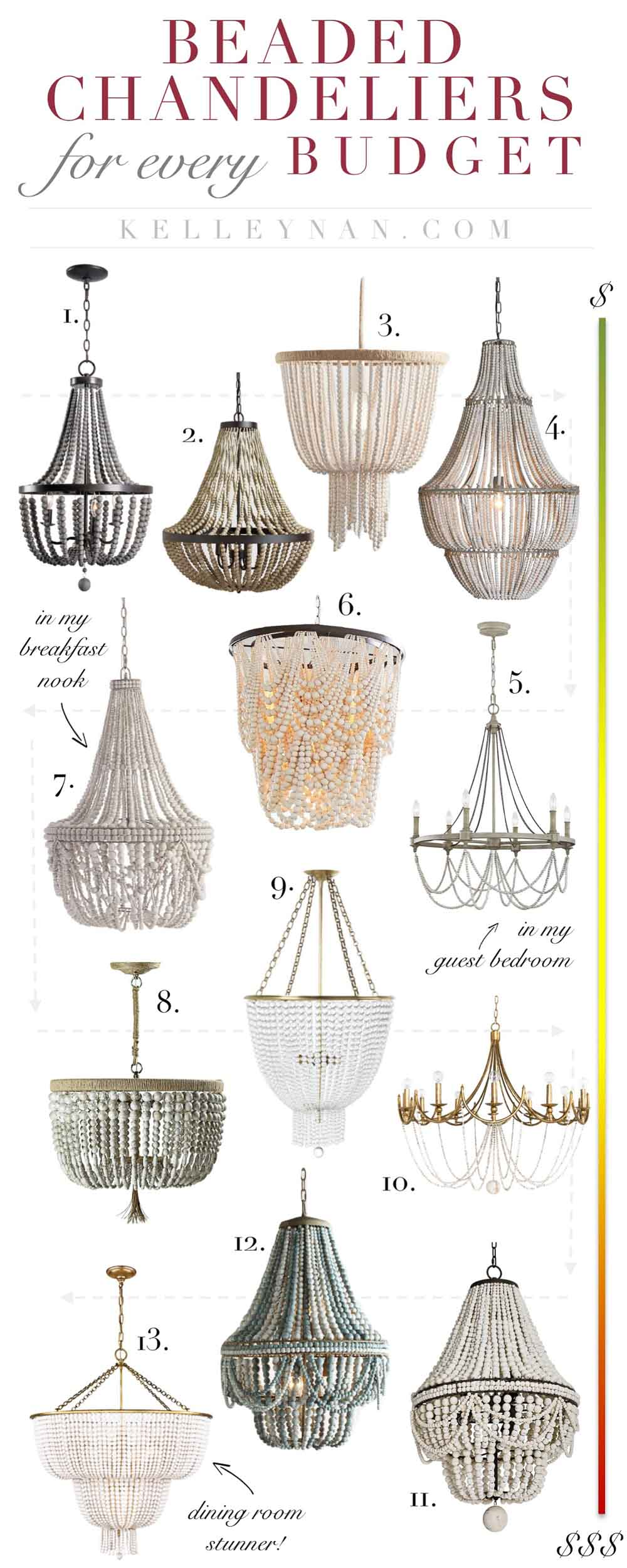 Versatile Lighting Favorite Beaded Chandeliers For Almost All Budgets