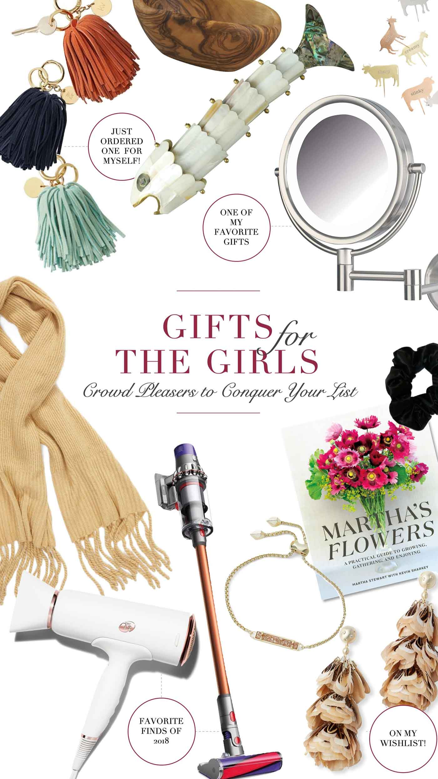 Best Tried and True Christmas Gifts for Ladies- From Moms and Wife and Girlfriend