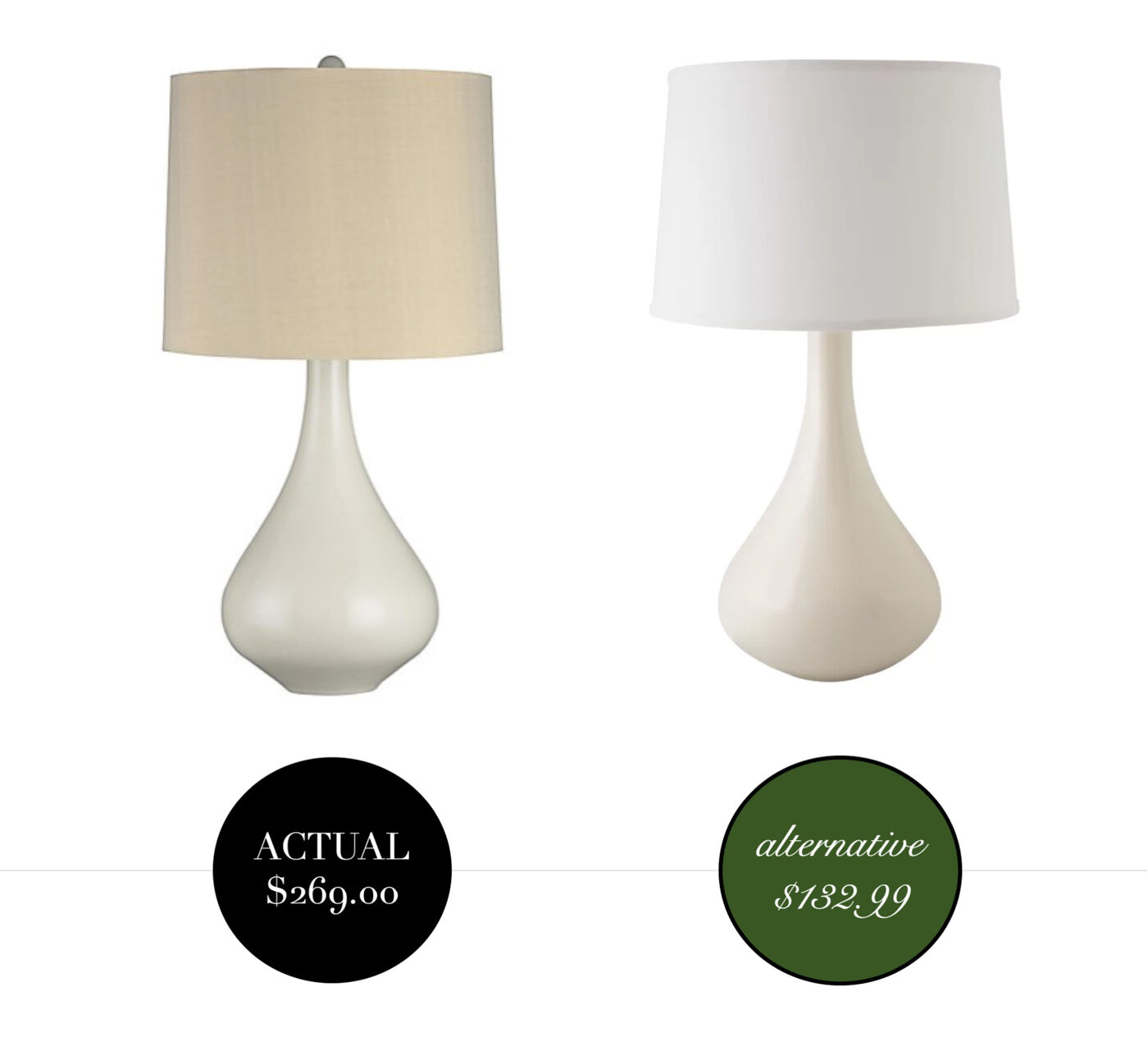 Lighting for Less- Affordable Designer Lighting