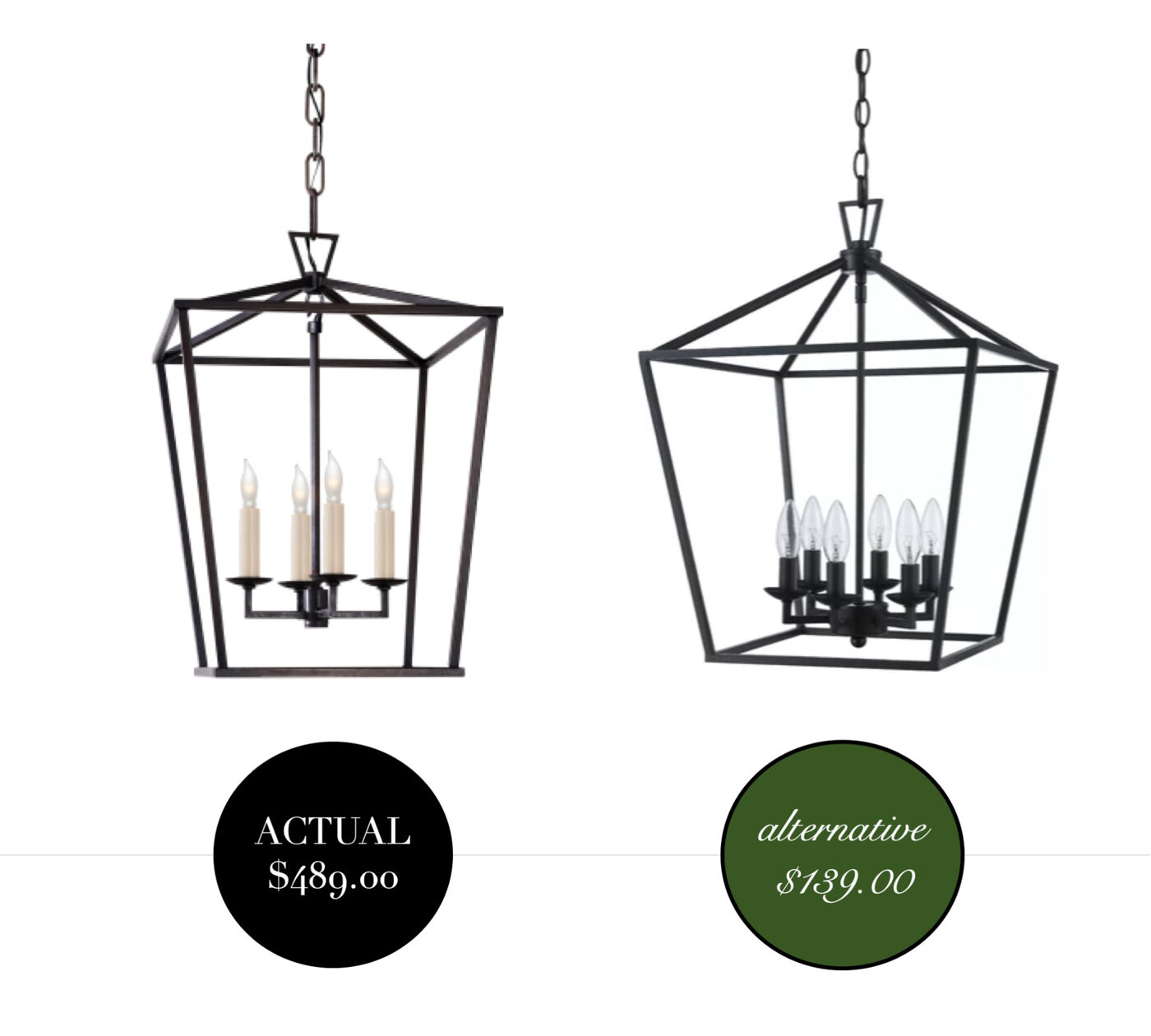 Designer Lighting for Less - high and low of the prettiest light fixtures