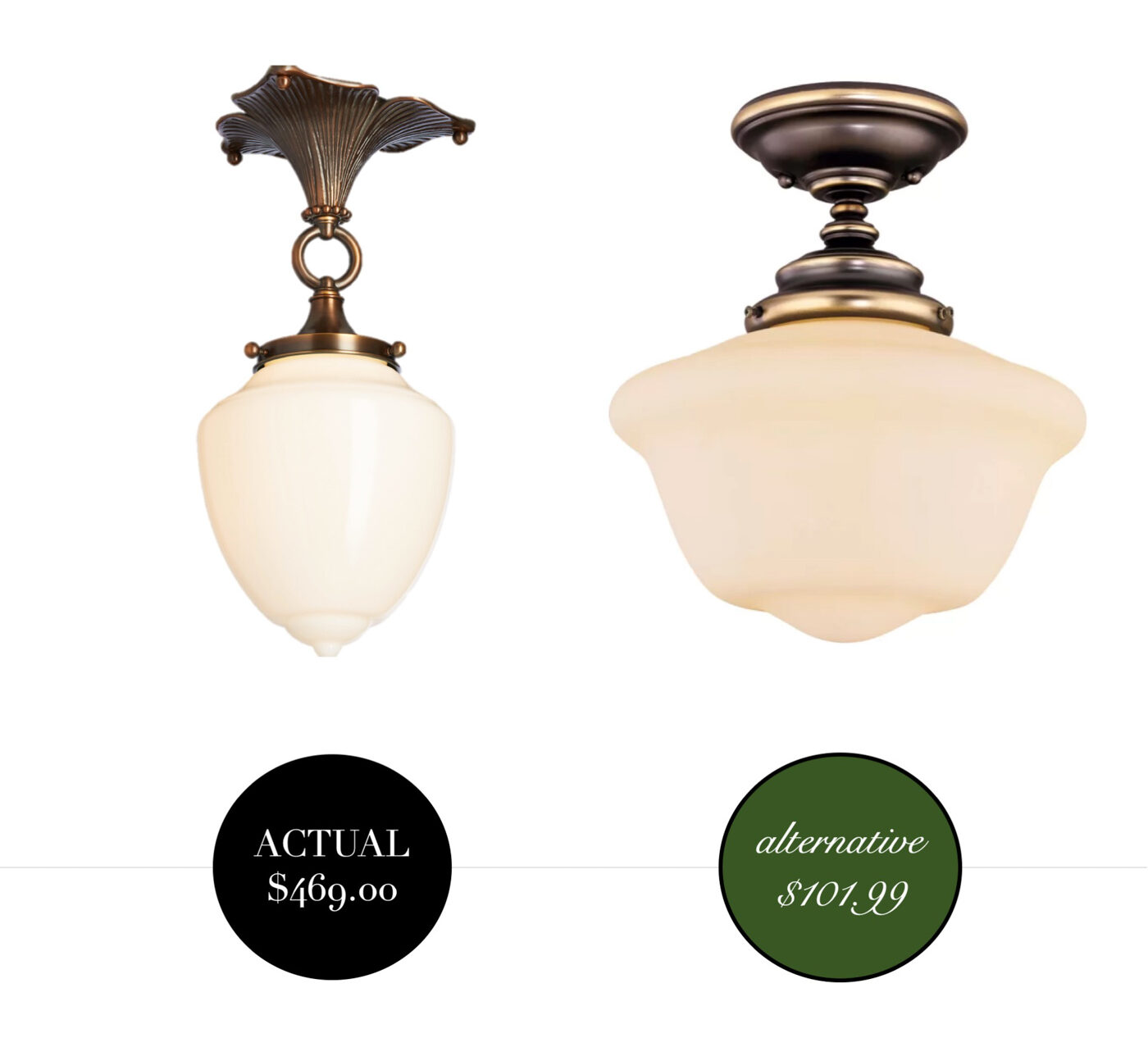 Affordable Designer Lighting Look-Alikes