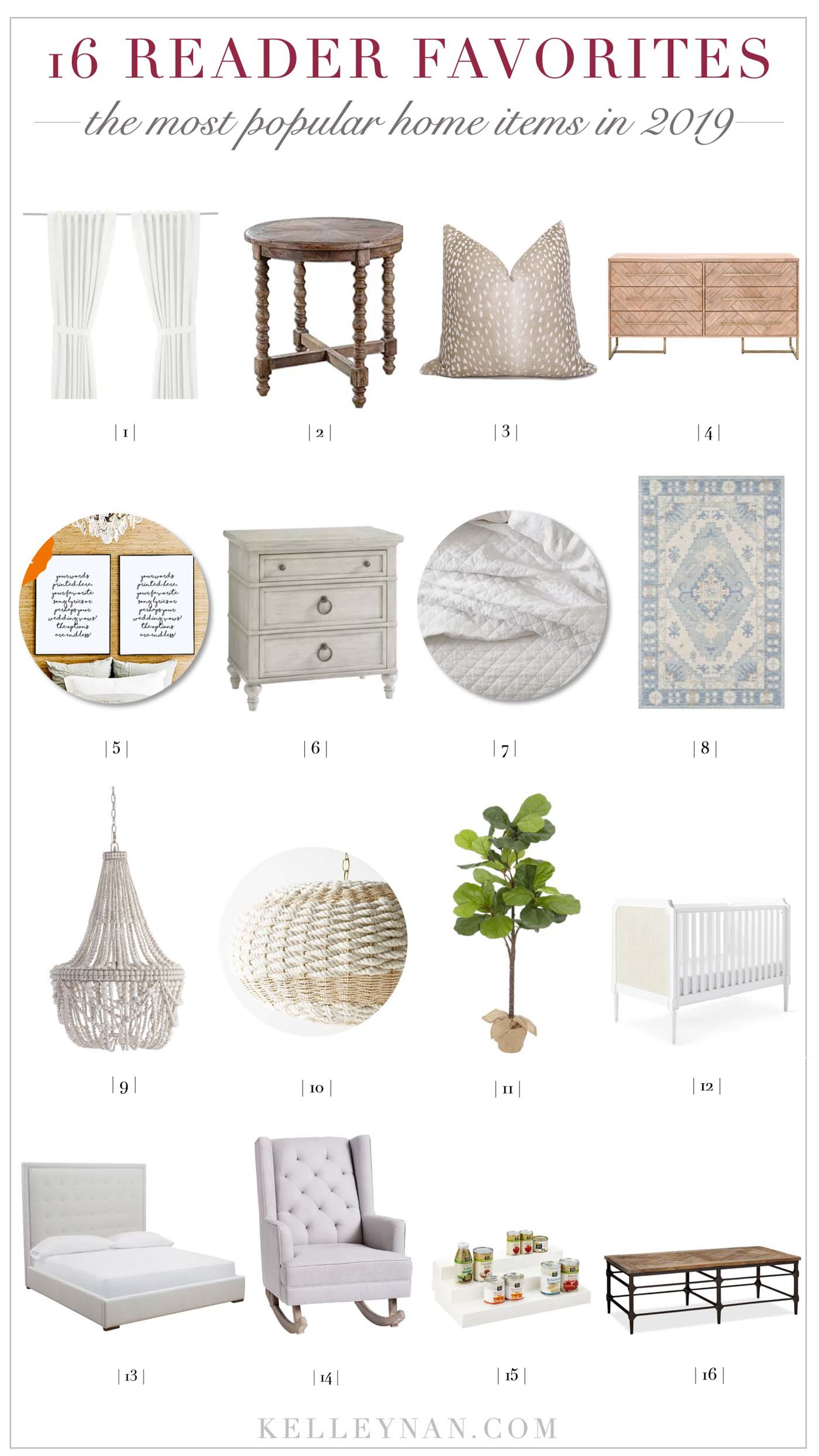 Most popular home decor items for 2019