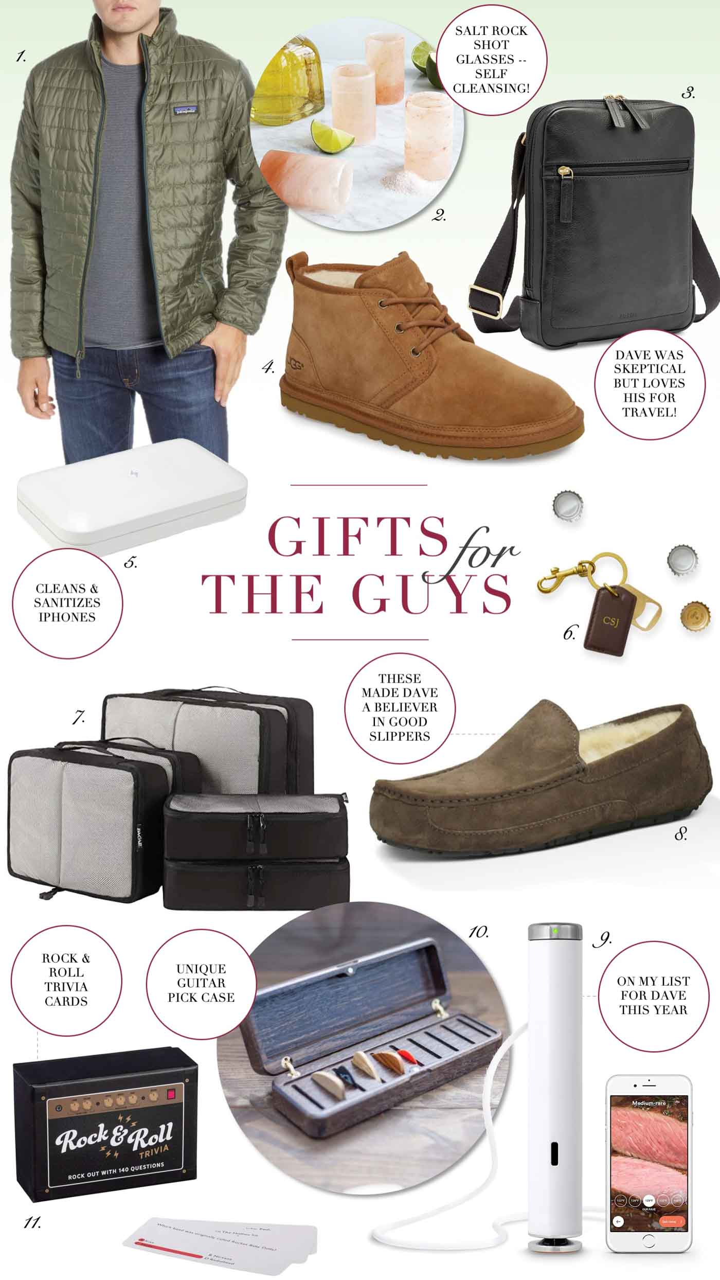 The Best Christmas Gifts for Guys -- from Your Husband and Boyfriend to Son