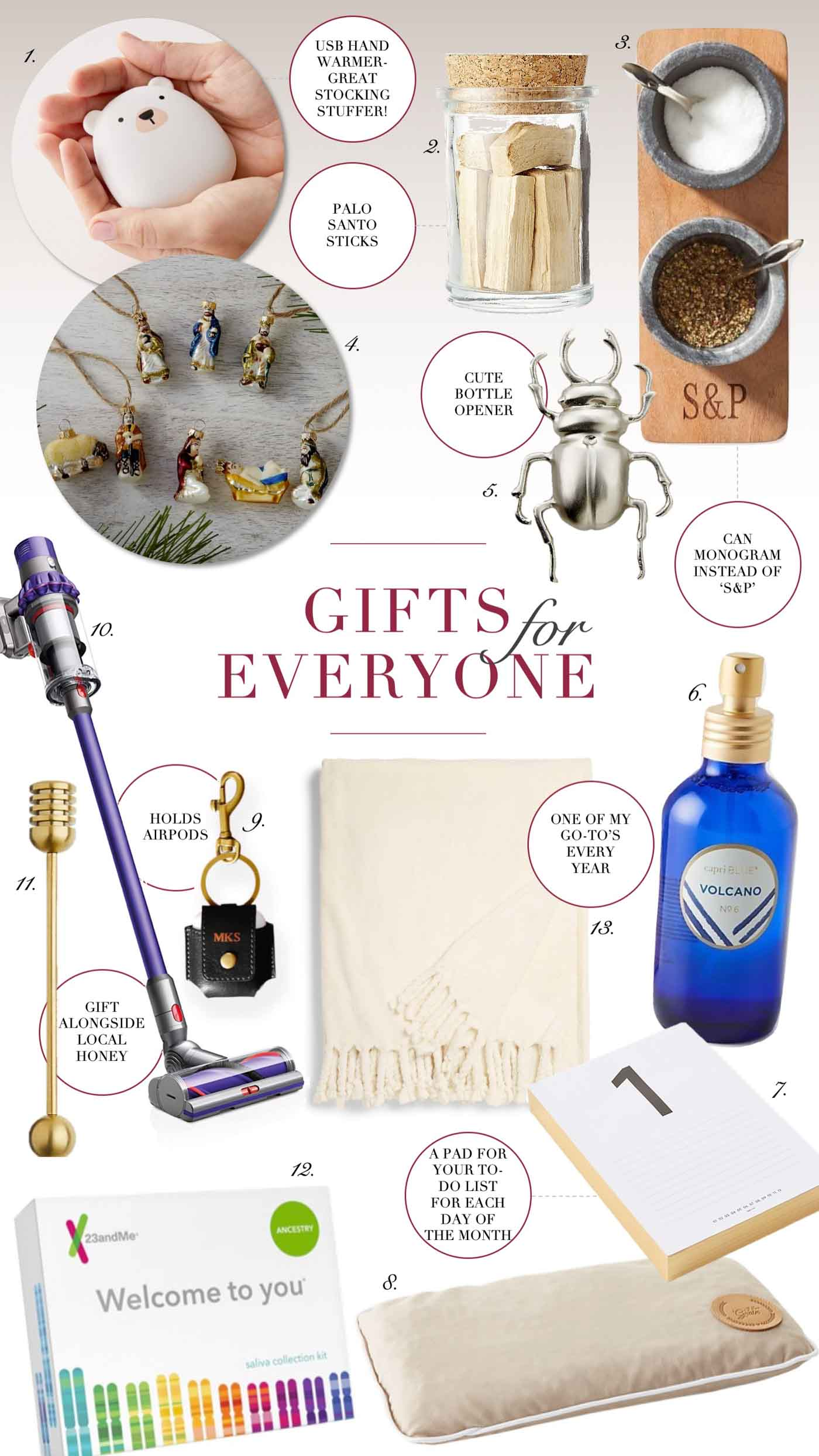 2019 Christmas Gift Ideas For Everyone On Your List Kelley Nan