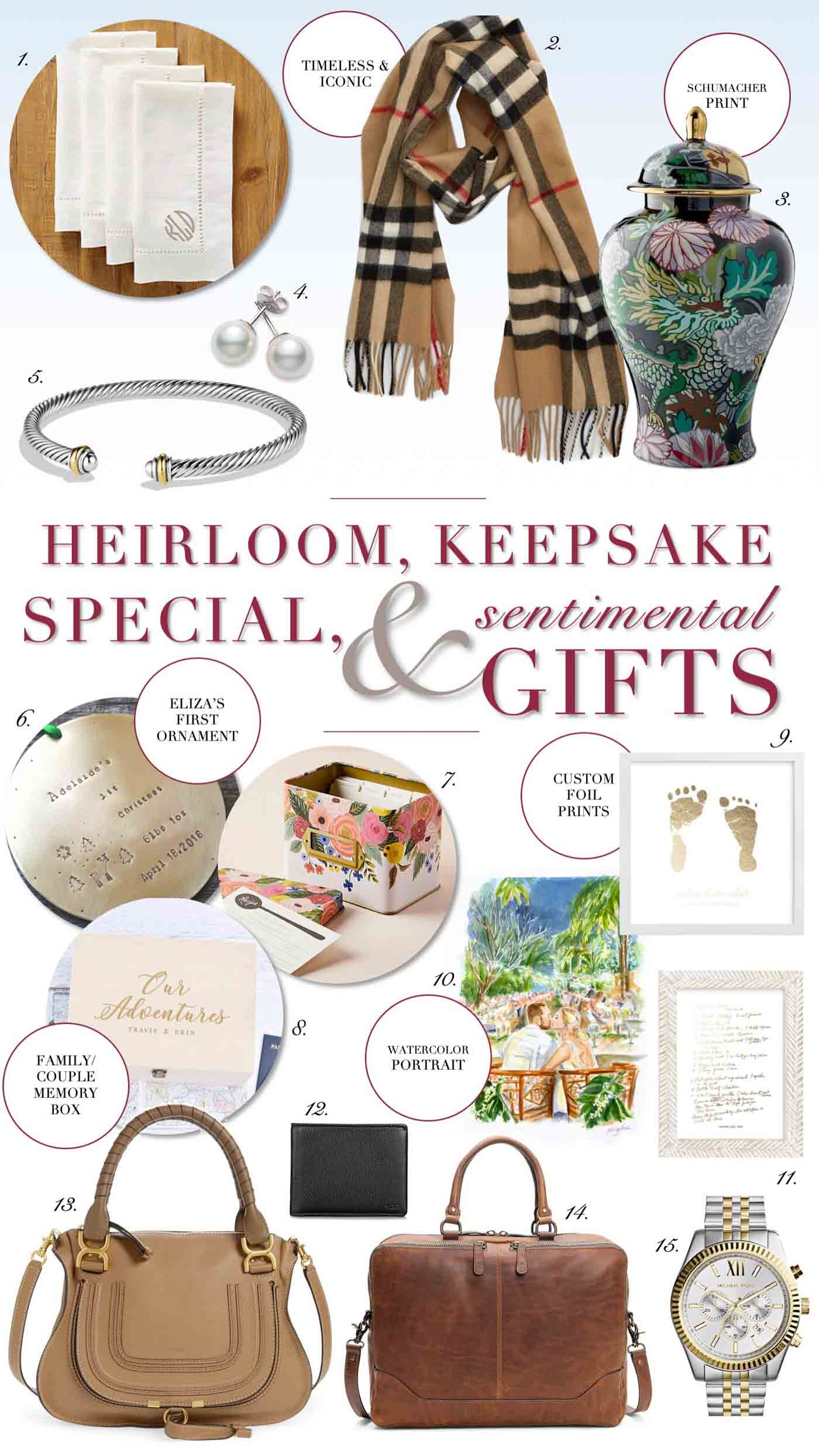 Keepsake and Heirloom Gift Ideas - for Christmas and Other Holidays