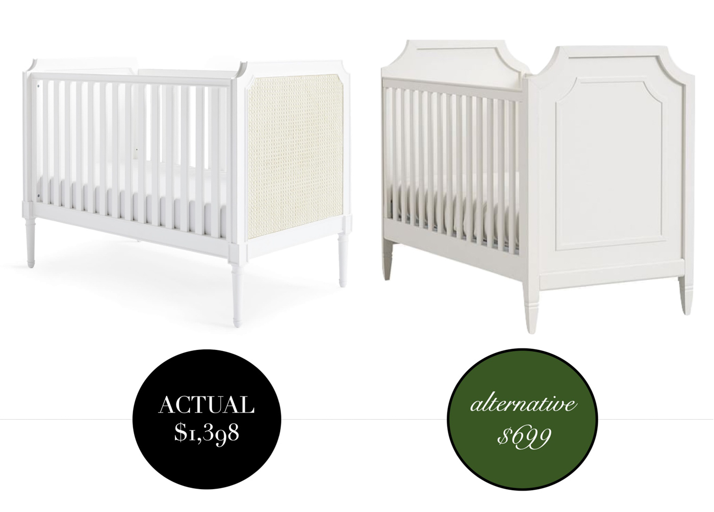 Look for Less! More Affordable Nursery Decor and Furniture