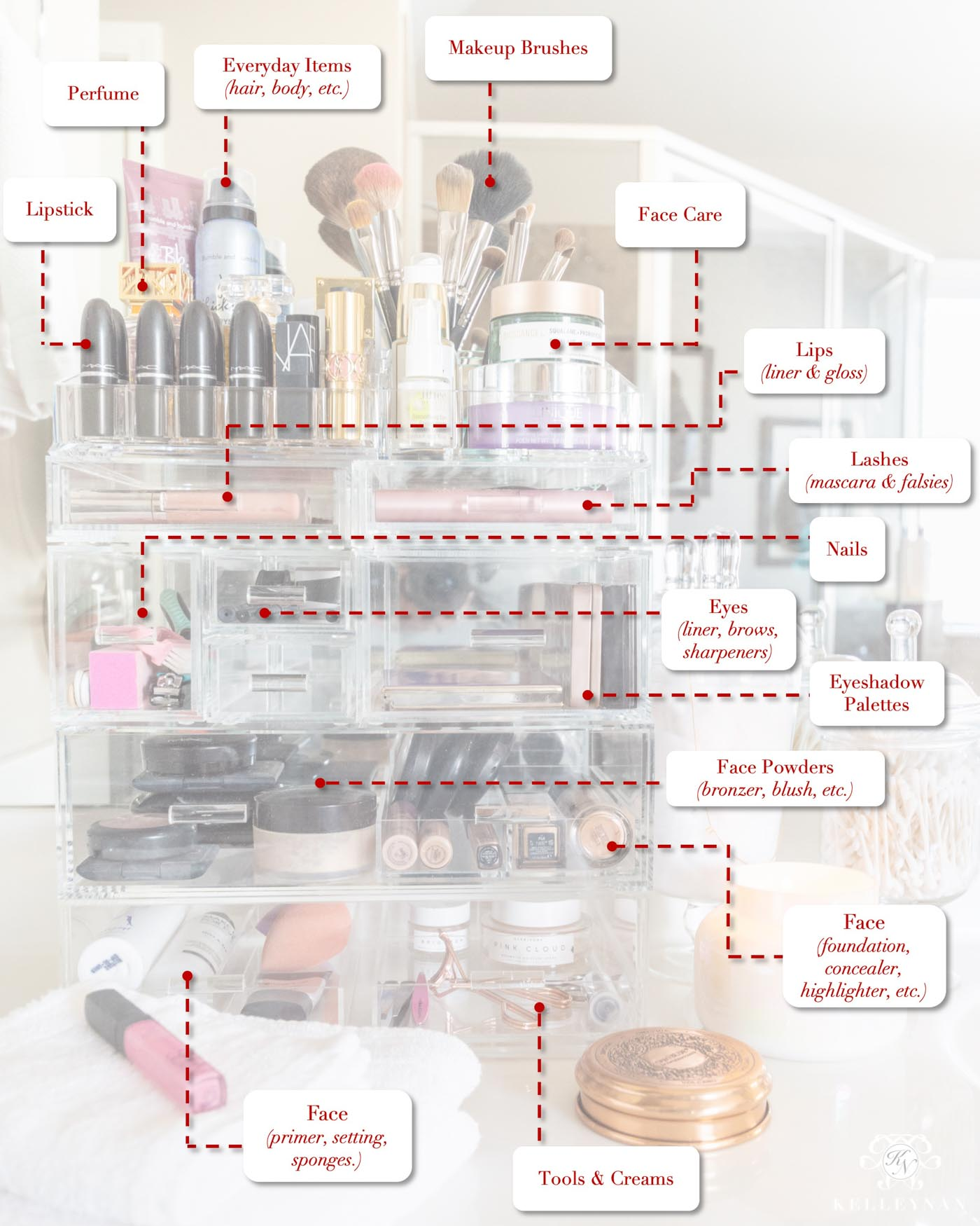 Stackable Acrylic Makeup Organizer -- Customize to Your Makeup!