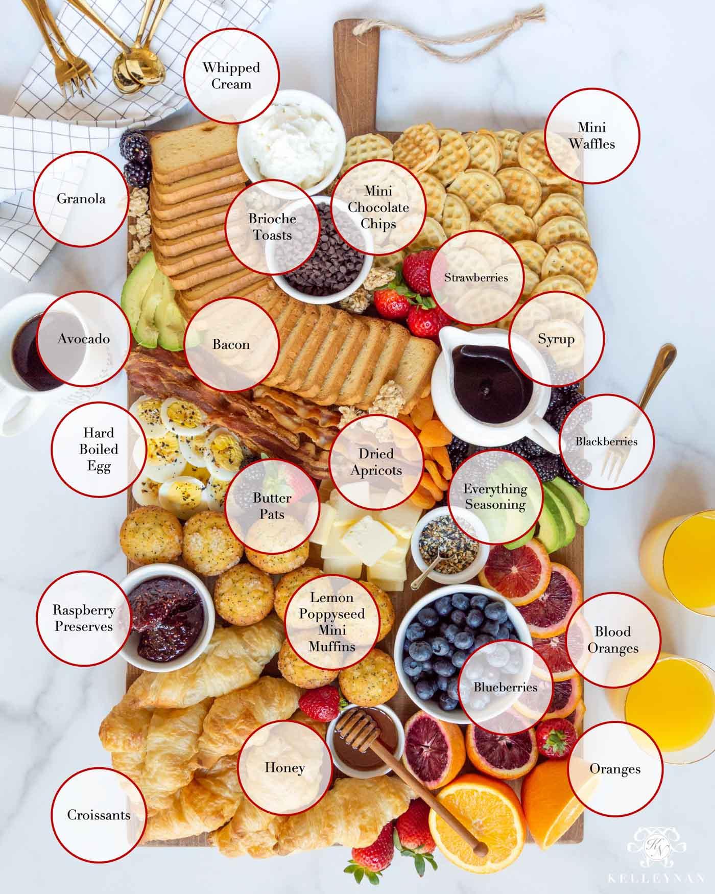 Ideas for a Morning Breakfast Board