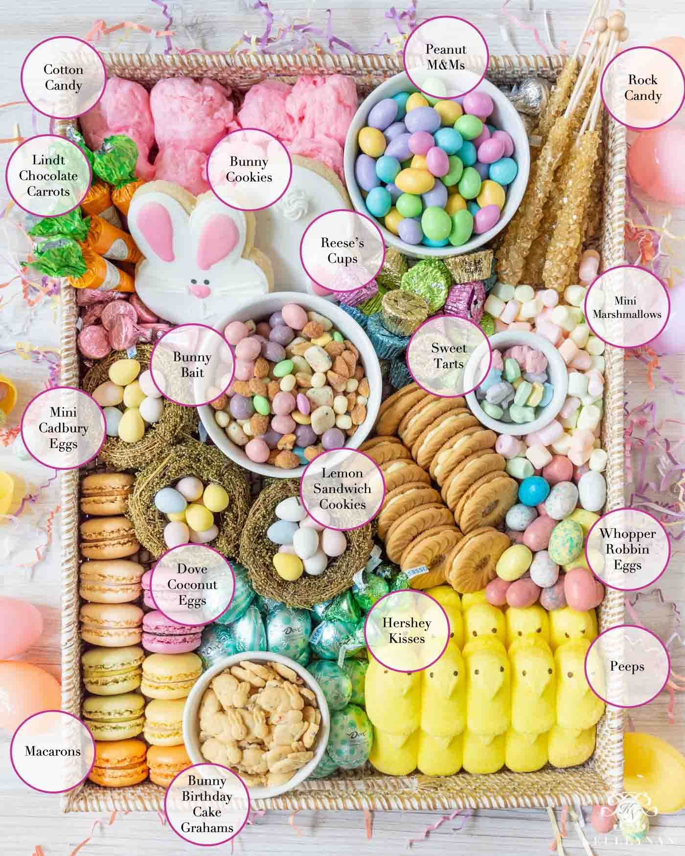 How to Make an Easter Candy and Sweets Board