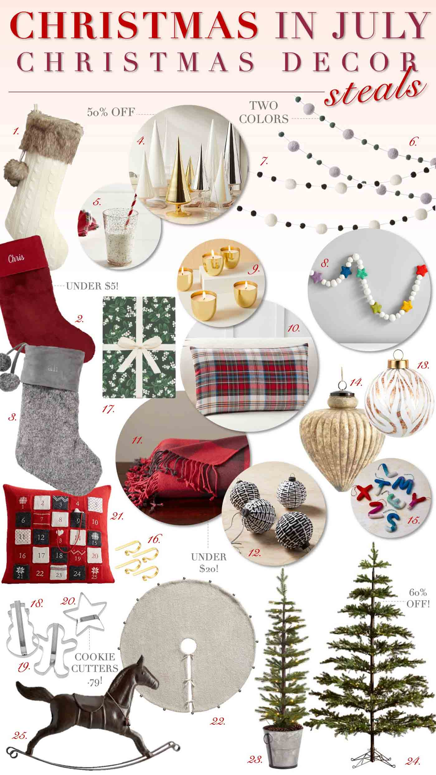 Christmas in July On Sale Decor