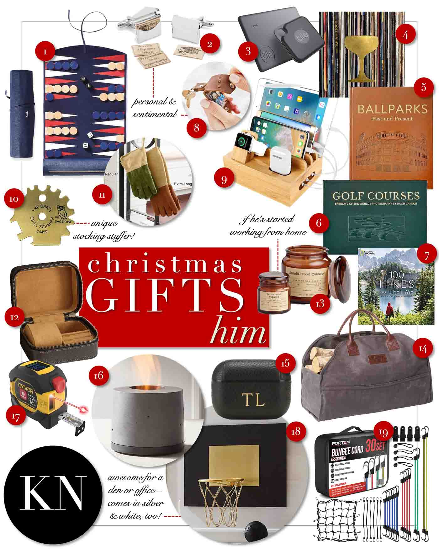 Christmas Gifts Ideas for Him -- Dads, Boyfriends, Husbands & Stocking Stuffers!