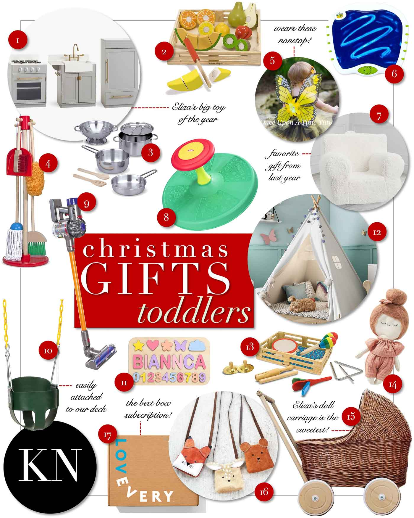 Christmas Gifts Ideas for Toddler Girls