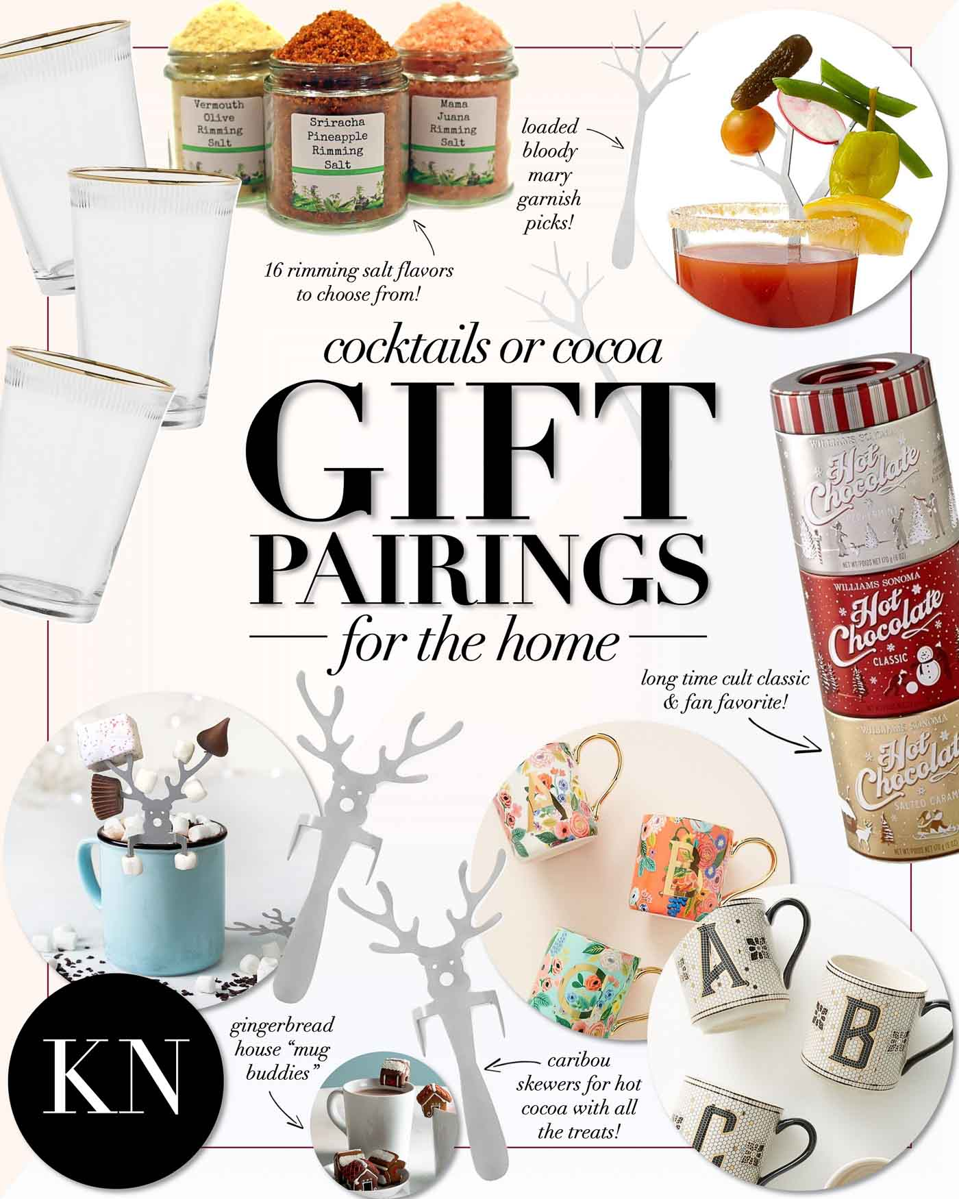 Themed Christmas Gift Pairing Ideas for the Home