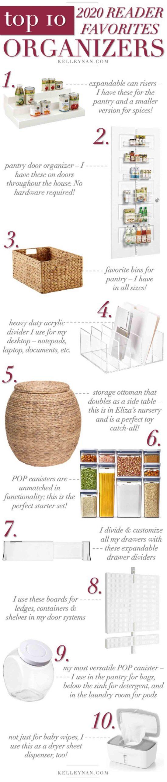 10 Best Home Organizers -- Reader Favorites!